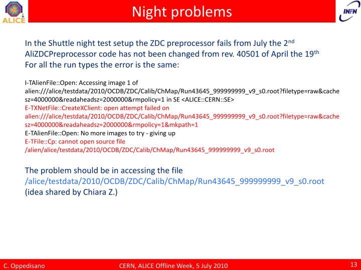 Night problems