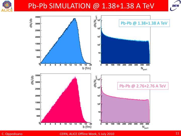 Pb-Pb SIMULATION @ 1.38+1.38 A TeV