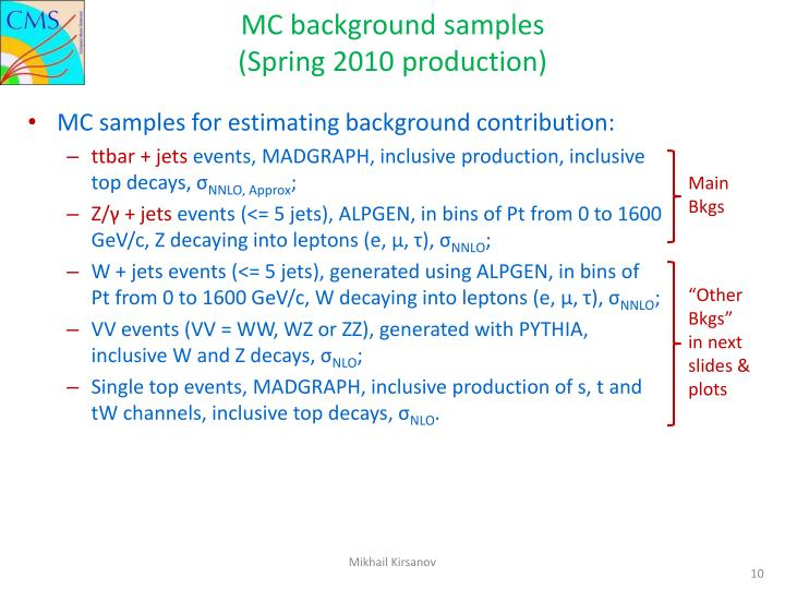 MC background samples