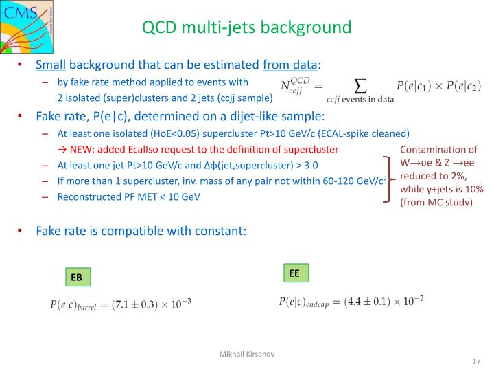 QCD multi-jets background