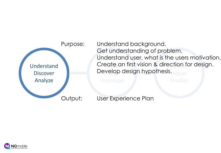 Purpose: Understand background.
