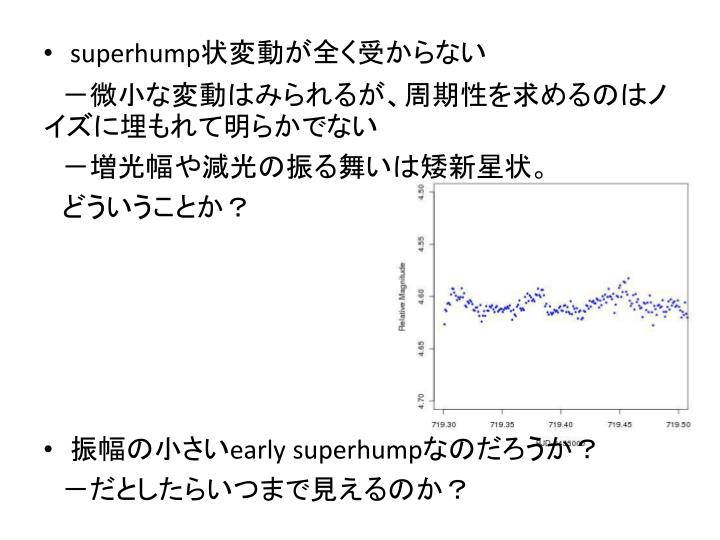 superhump
