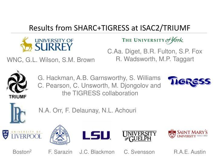 Results from SHARC+TIGRESS at ISAC2/TRIUMF