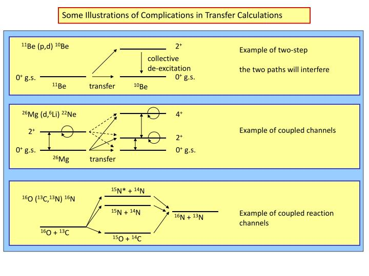 Some Illustrations of Complications in Transfer Calculations