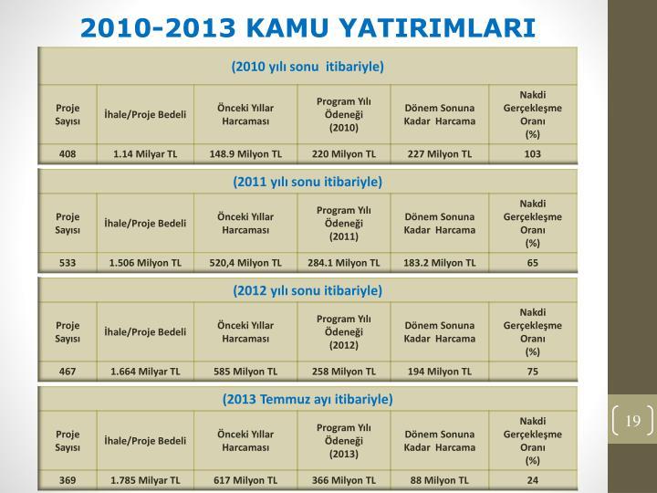 2010-2013