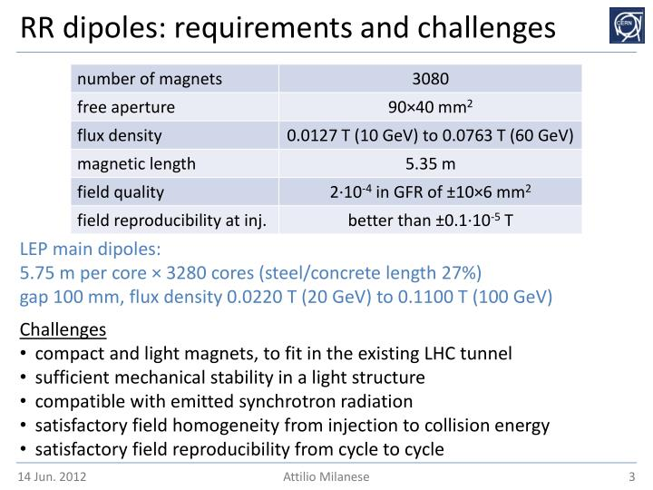 RR dipoles: requirements and challenges