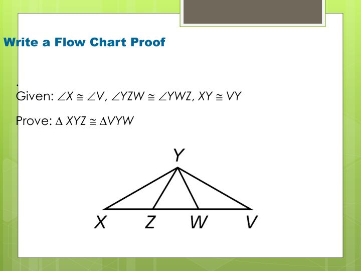 Write a Flow Chart Proof