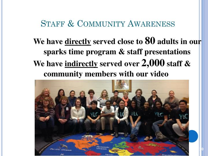 Staff & Community Awareness