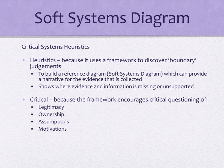 Soft Systems Diagram