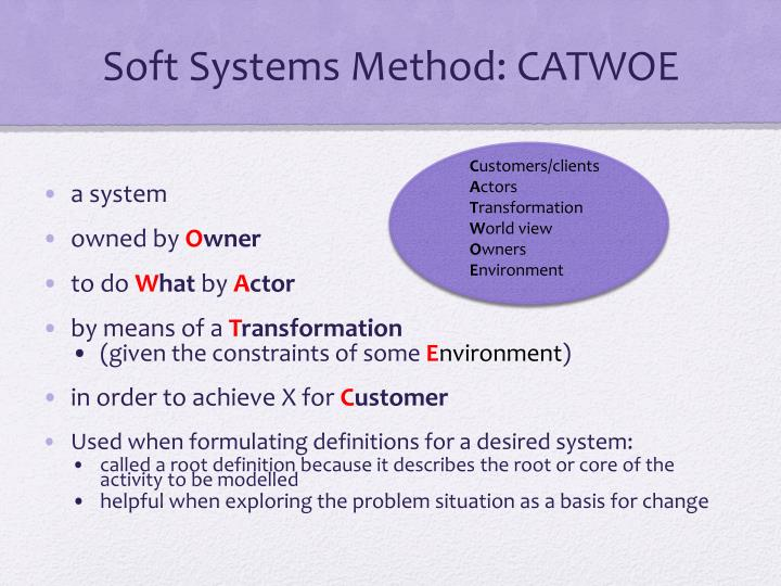 Soft Systems Method: CATWOE