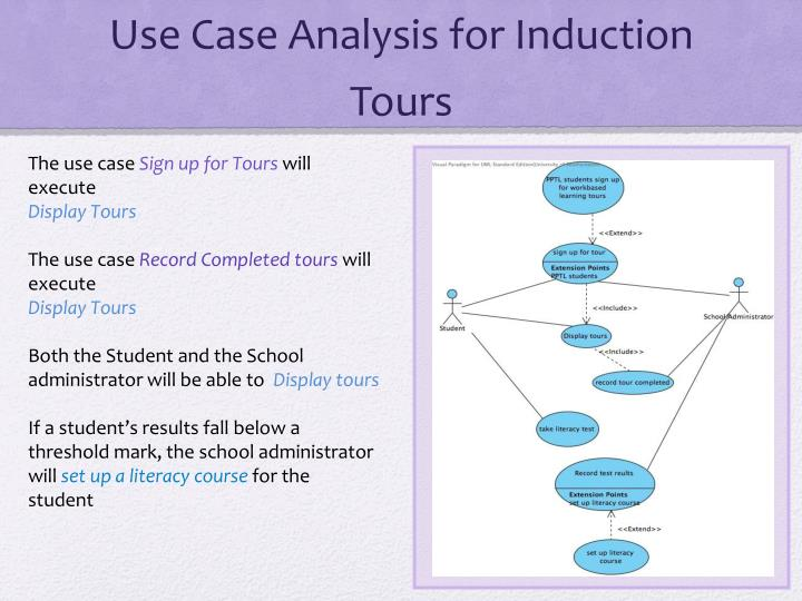 Use Case Analysis for Induction Tours
