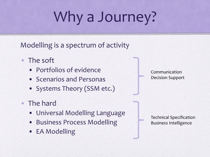 Why a Journey?