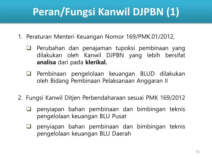 Peran/Fungsi Kanwil DJPBN