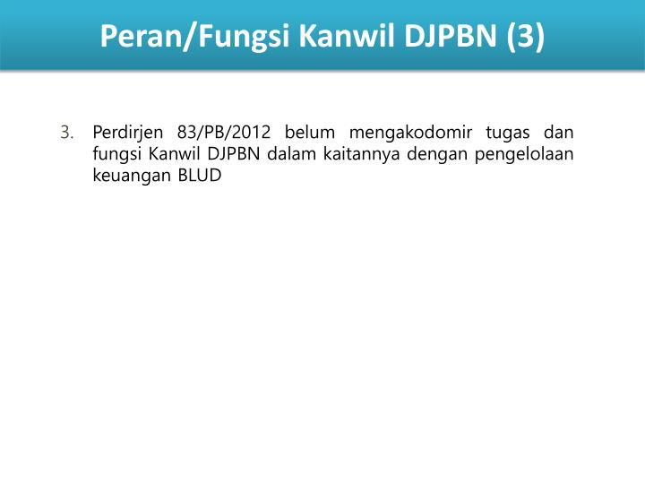 Peran/Fungsi Kanwil DJPBN (3)