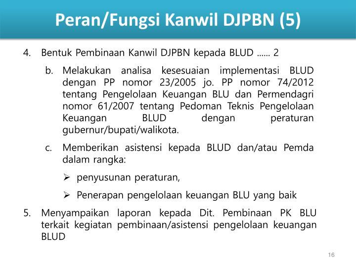 Peran/Fungsi Kanwil DJPBN (5)