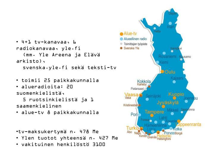 4+1 tv-kanavaa, 6 radiokanavaa, yle.fi