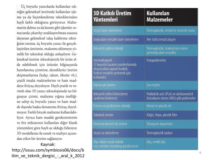 Kaynak: http://issuu.com/symbiosis06/docs/bilim_ve_teknik_dergisi_-_aral_k_2012