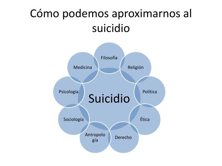 Cómo podemos aproximarnos al suicidio