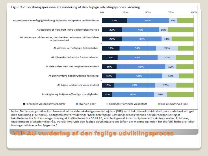 VIP AU vurdering af den faglige udviklingsproces