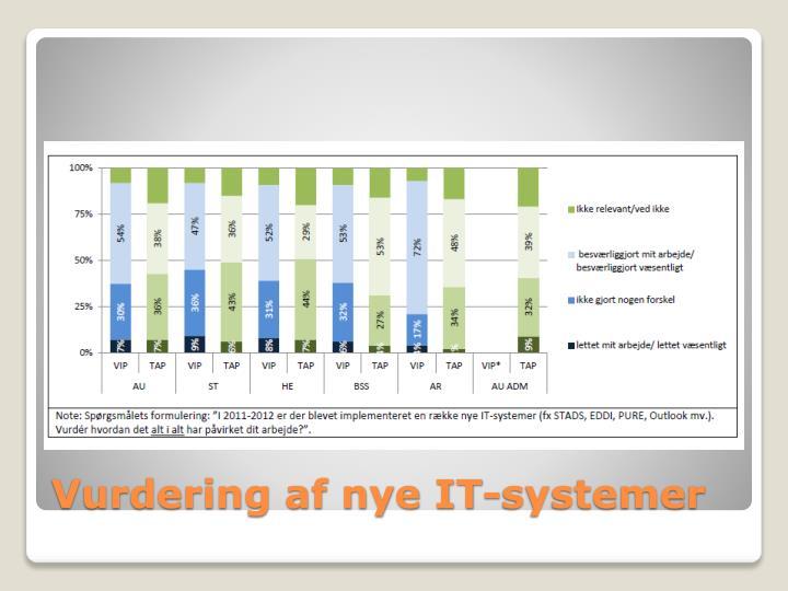 Vurdering af nye IT-systemer