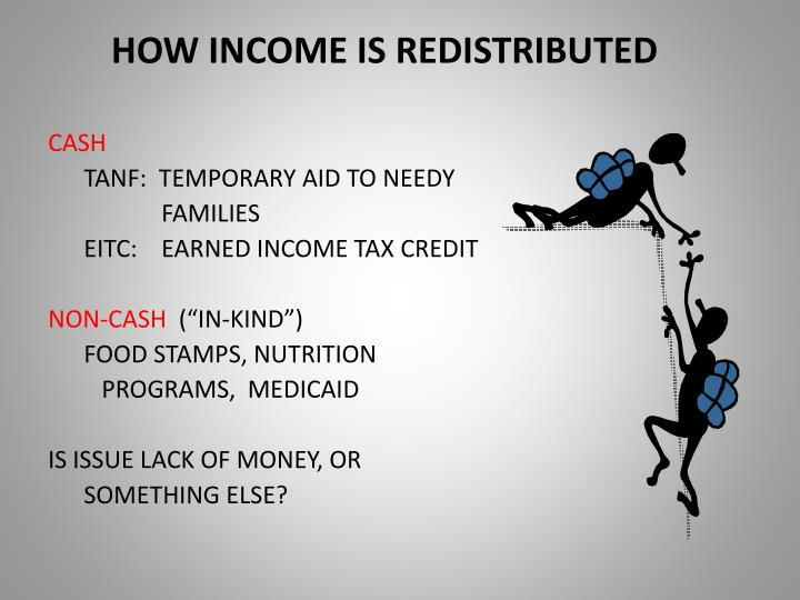 HOW INCOME IS REDISTRIBUTED