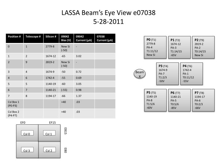 LASSA Beam's Eye View e07038