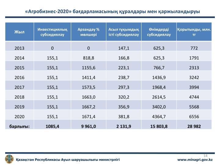 «Агробизнес-2020»