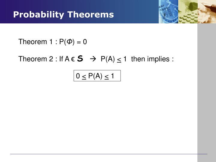 Probability Theorems
