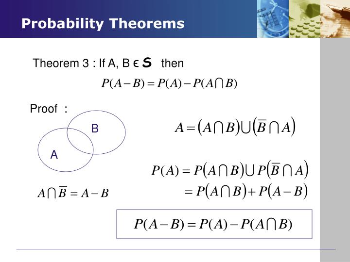 Probability Theorems