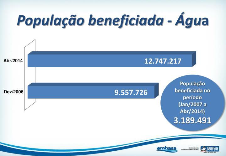 População beneficiada - Águ