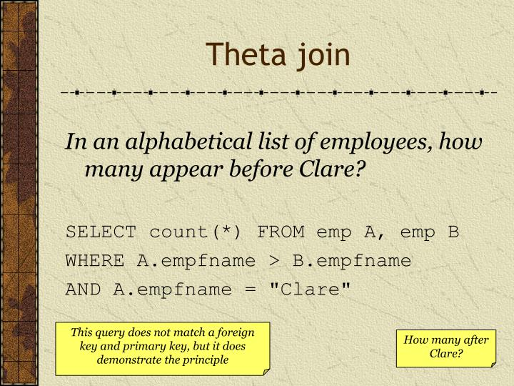 Theta join