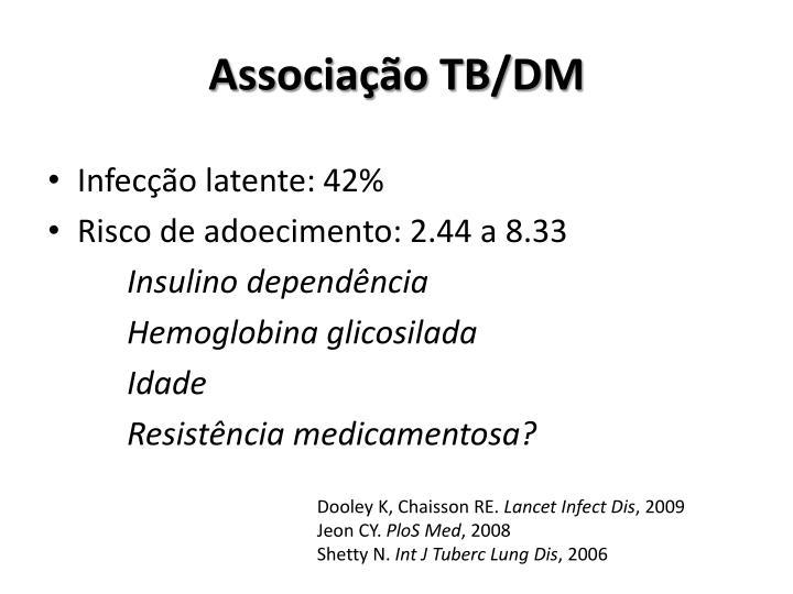 Associação TB/DM