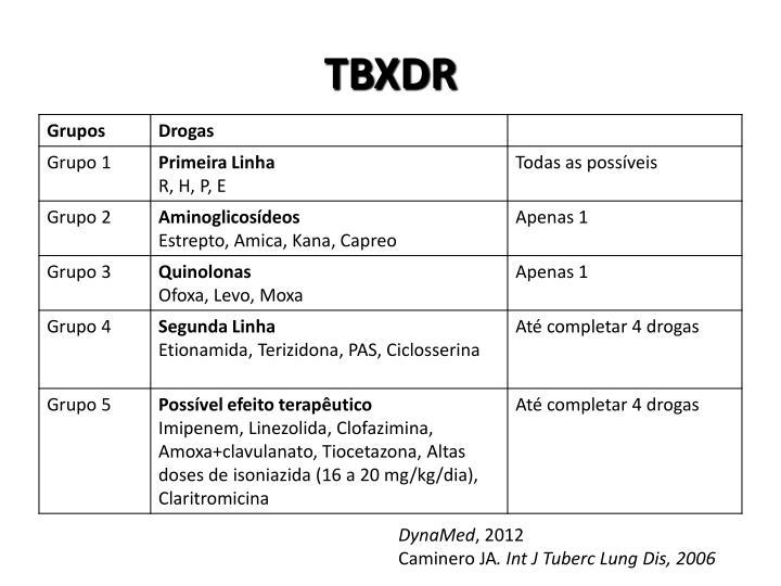 TBXDR