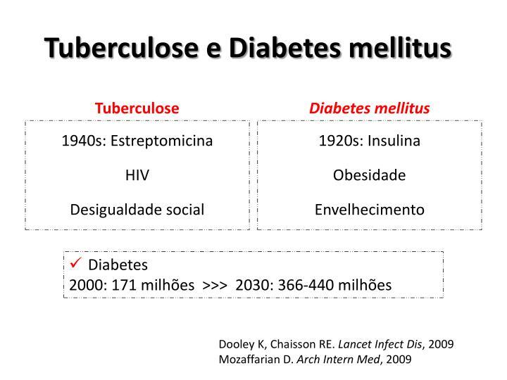 Tuberculose e Diabetes mellitus