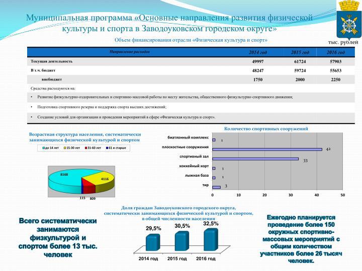 Муниципальная программа «Основные направления развития физической культуры и спорта в Заводоуковском городском округе