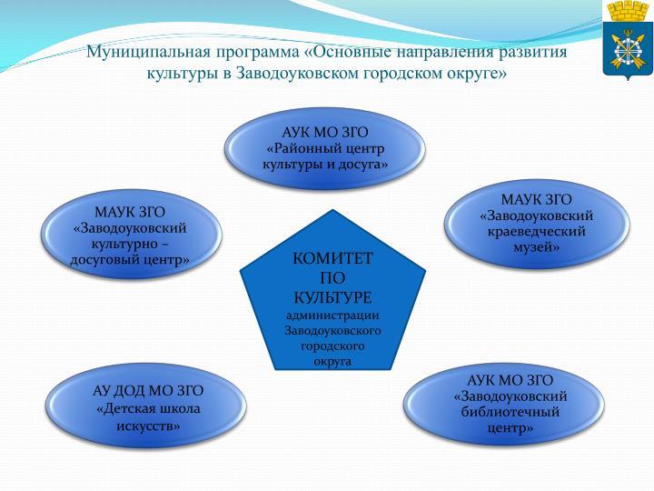 Муниципальная программа «Основные направления развития        культуры в Заводоуковском городском округе»