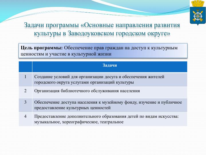Задачи программы «Основные направления развития культуры в Заводоуковском городском