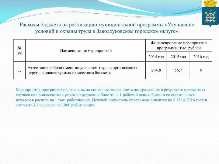 Расходы бюджета на реализацию муниципальной программы «Улучшение условий и охраны труда в Заводоуковском городском округе»