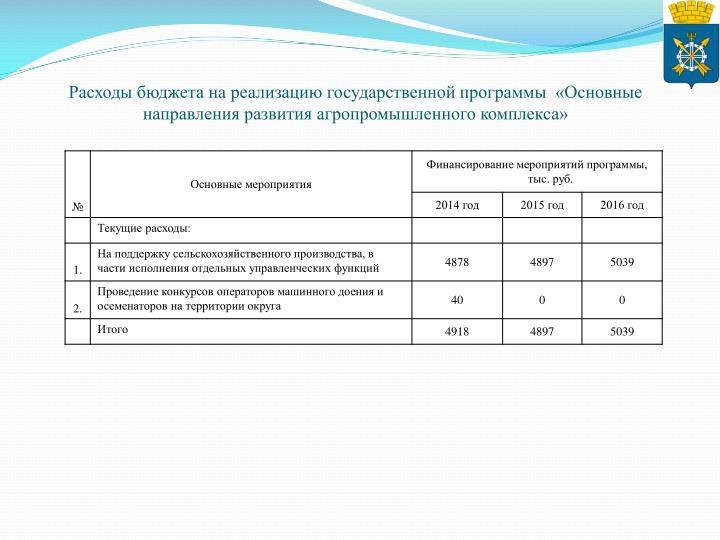 Расходы бюджета на реализацию государственной программы  «Основные направления развития агропромышленного комплекса»