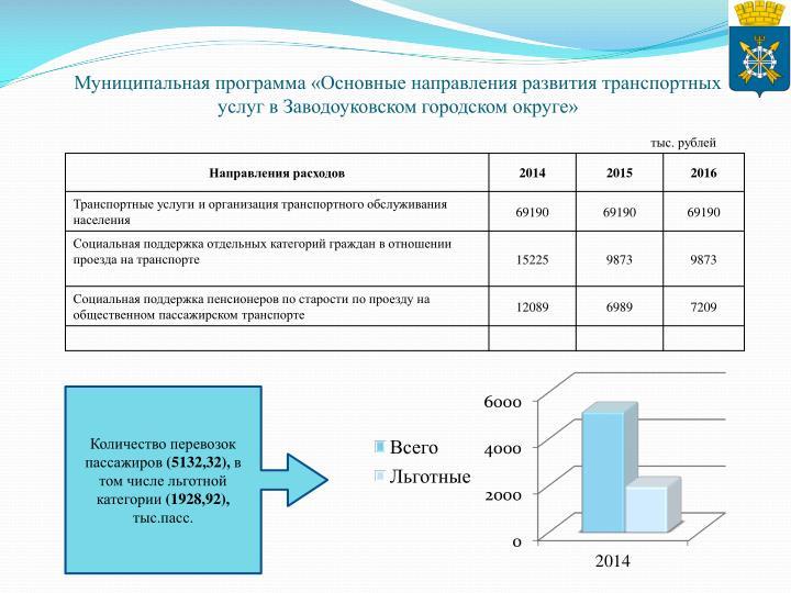 Муниципальная программа «Основные направления развития транспортных услуг в Заводоуковском городском округе»