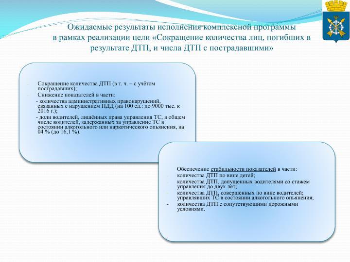 Ожидаемые результаты исполнения комплексной программы