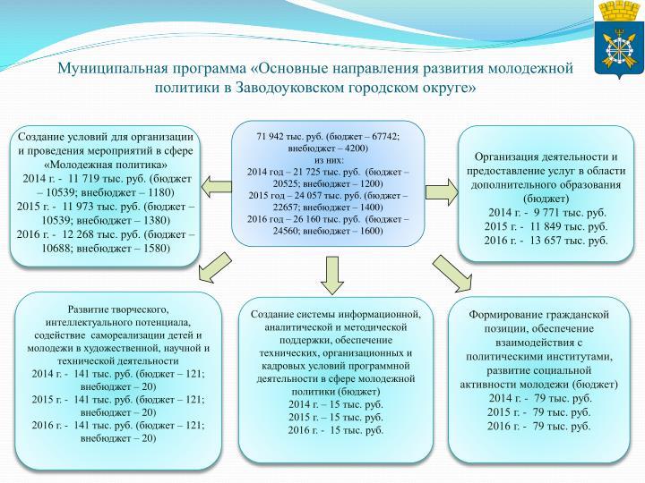 Муниципальная программа «Основные направления развития молодежной политики в Заводоуковском городском округе»