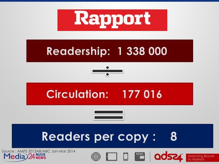 Readership:  1 338 000