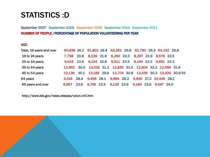 STATISTICS :D