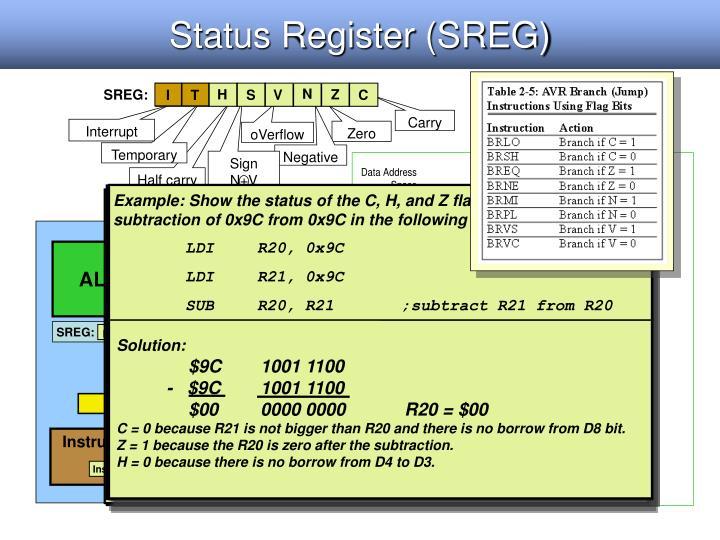 Status Register (SREG)