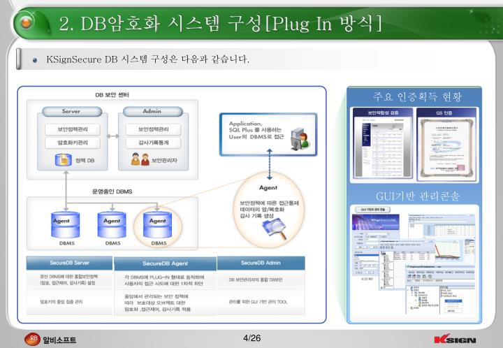 KSignSecure DB