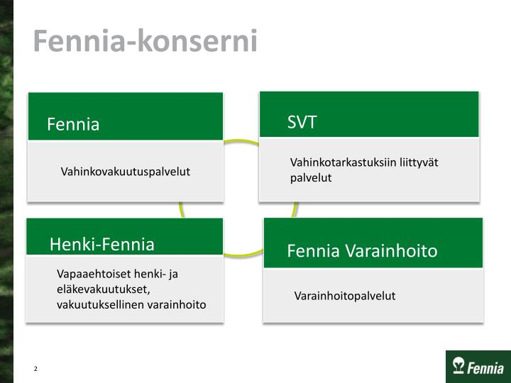 Fennia-konserni