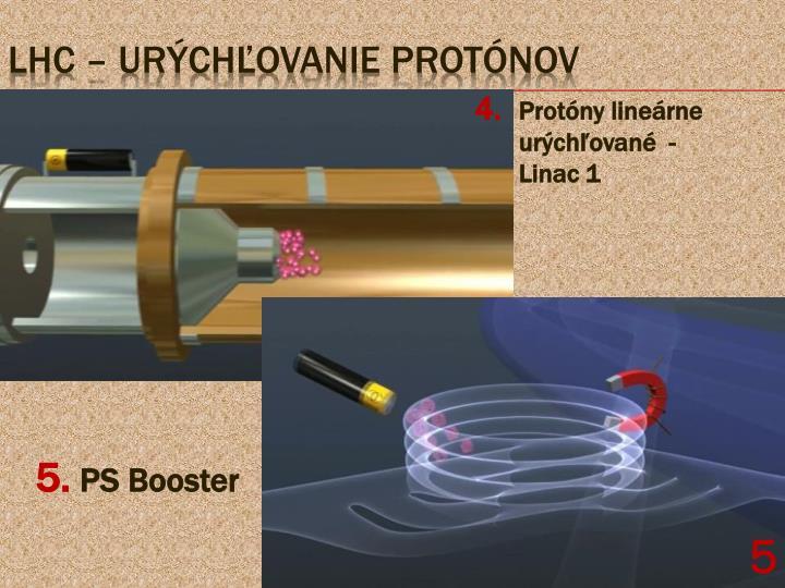 LHC – urýchľovanie protónov