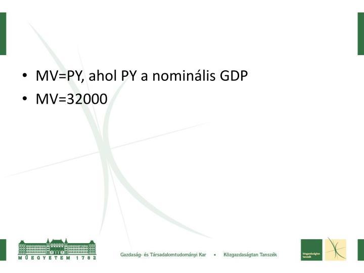 MV=PY, ahol PY a nominális GDP