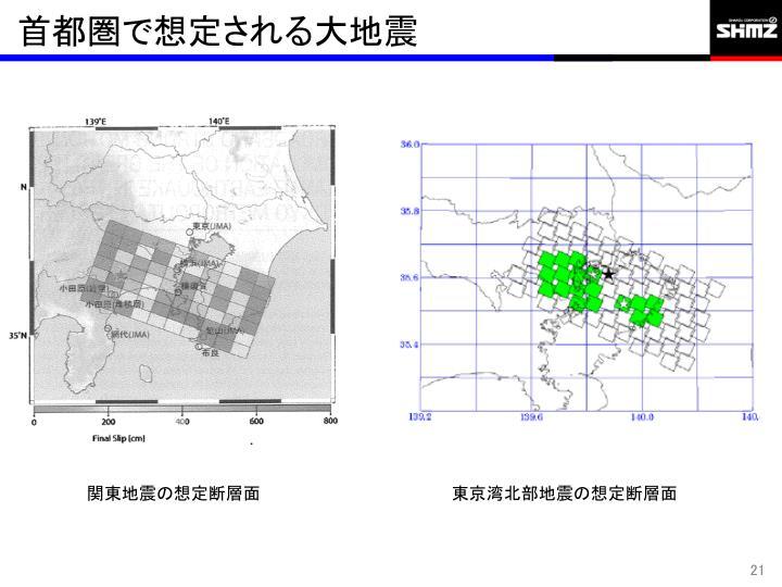 首都圏で想定される大地震